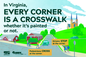 In Virginia, every corner is a crosswalk whether it's painted or not. Drivers: Stop at the corner. Pedestrians: Cross at the corner.